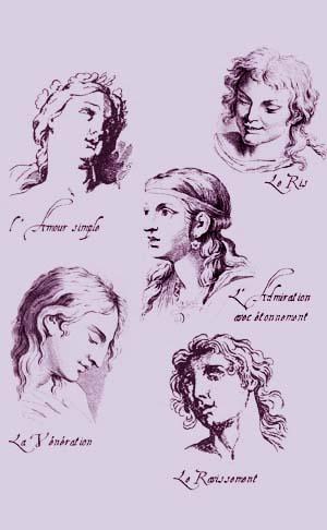 Charles Le Brun : Expressions des Passions de l'Âme