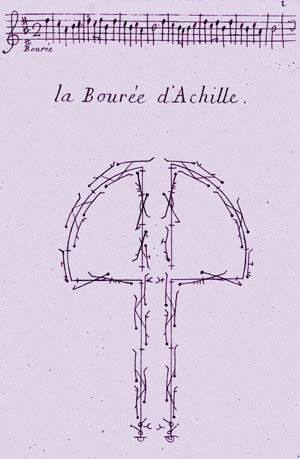 la bourrée d'Achille