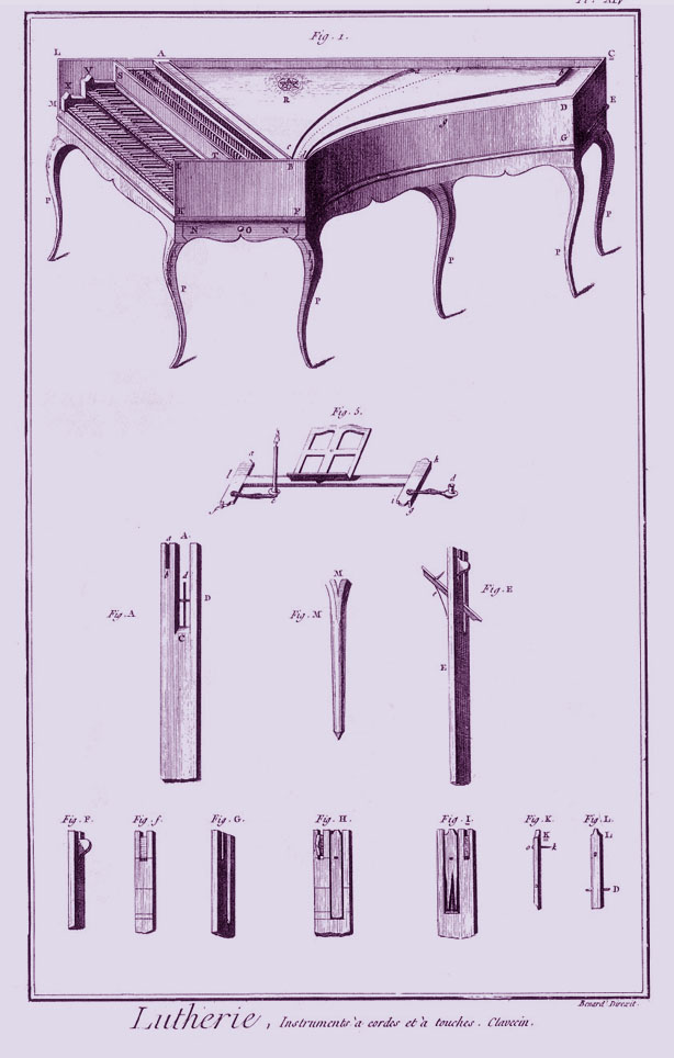 Lutherie - Planche XIV - Encyclopédie Diderot & Dalembert