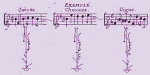 exemples de danses : gavotte, chaconne, gigue