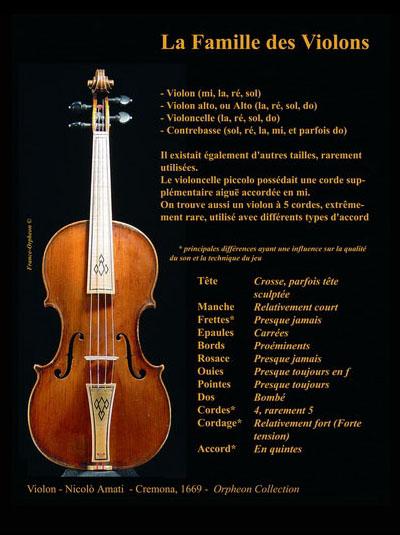 Violon de Nicolo Amati (collection J. Vazquez)